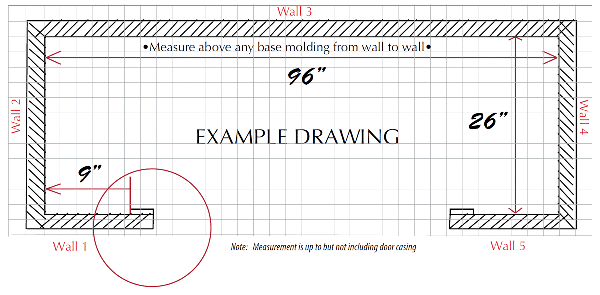 example for measuring a room